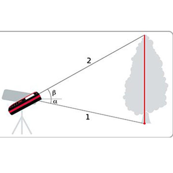Leica Disto X4 Height Tracking