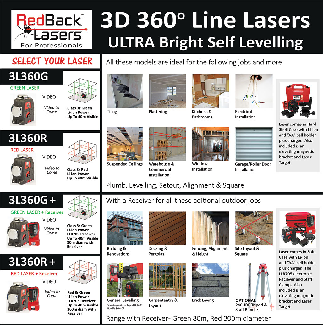 RedBack 360 degree 3D Multi Line Laser Range 3L360 red and green line laser
