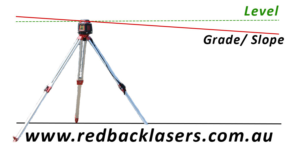 Slope Laser Level for setting Grade and Gradients